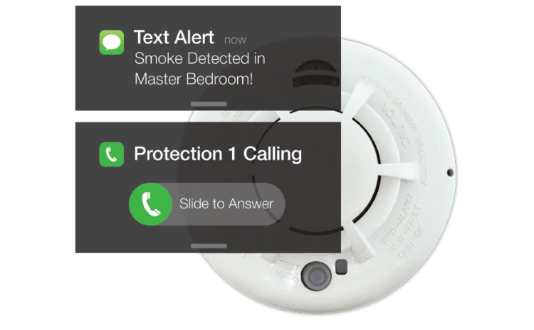 Source: Protection 1 Security